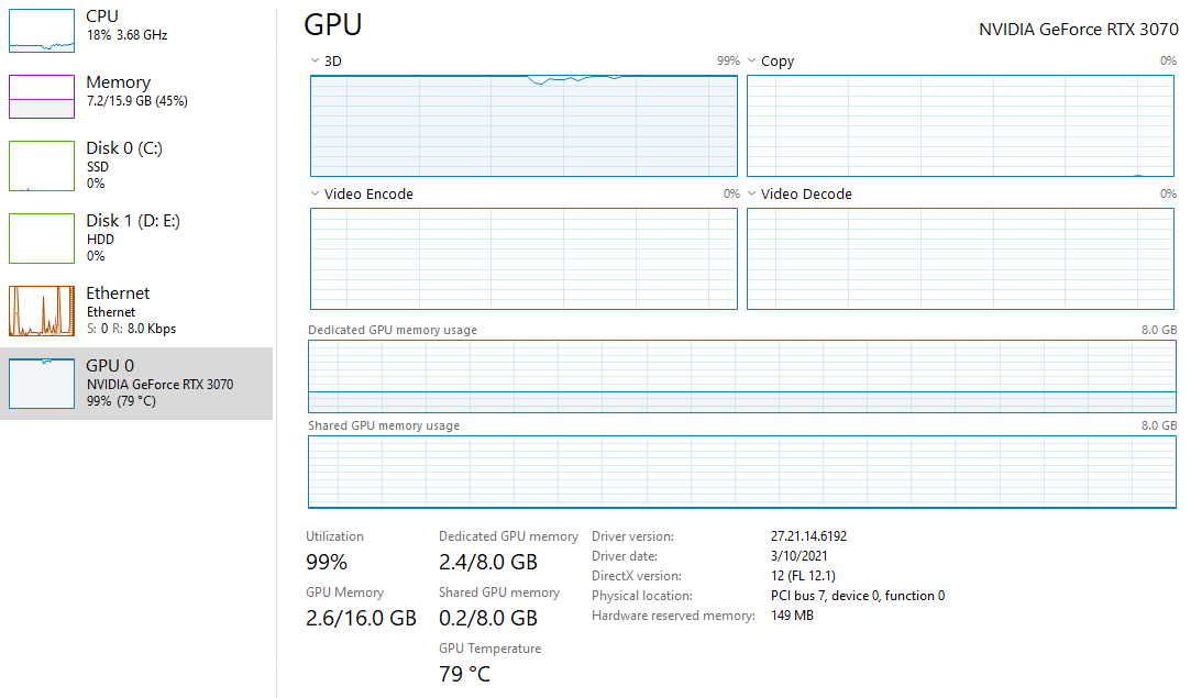 why your gpu usage is so high at 100% (learn how to fix it)