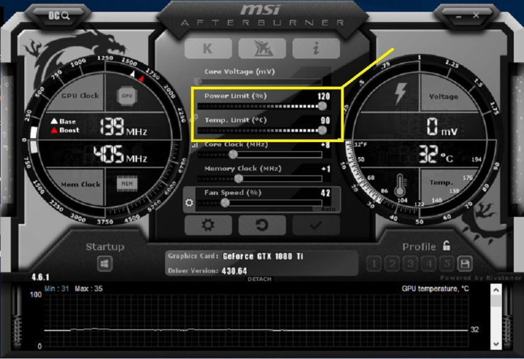 Difference Between Power Limit And Temp Limit