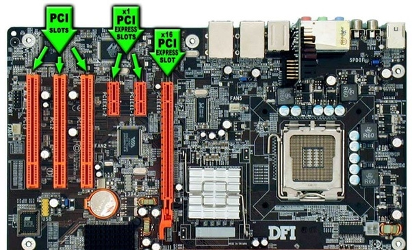 What PCIe Slots My Motherboards Have