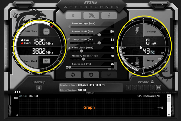 testing the core speed of your gpu rivatuner